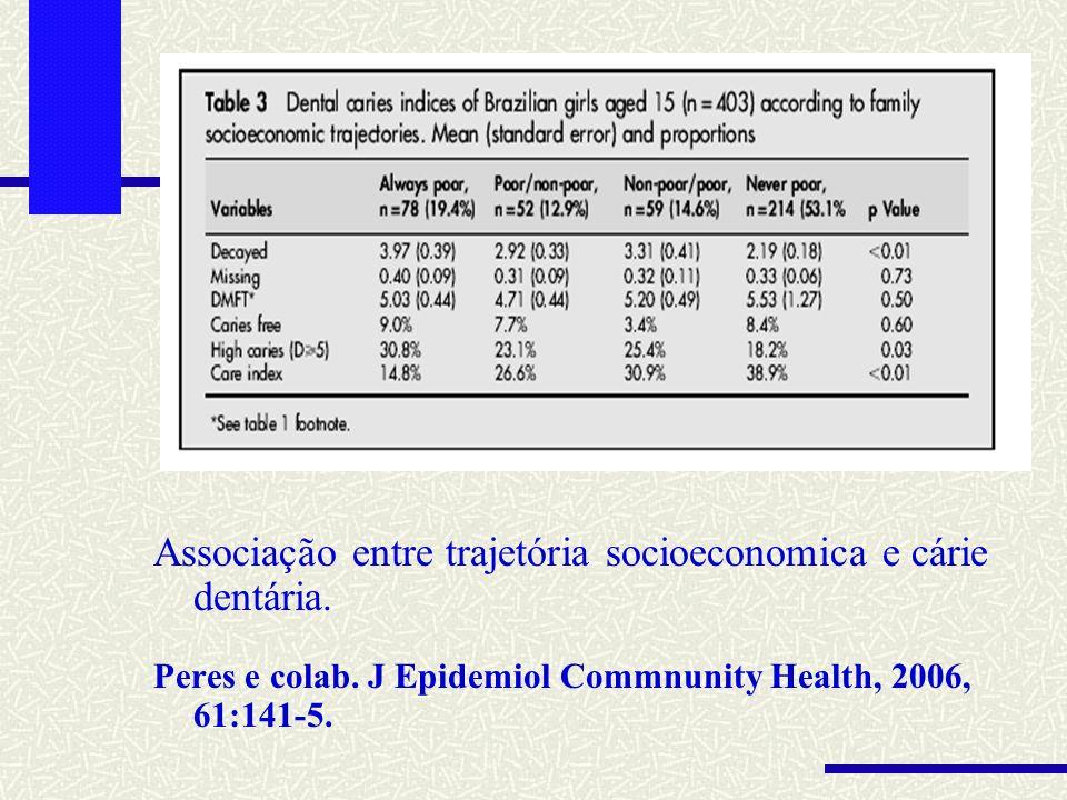 Associação entre trajetória socioeconomica e cárie dentária.