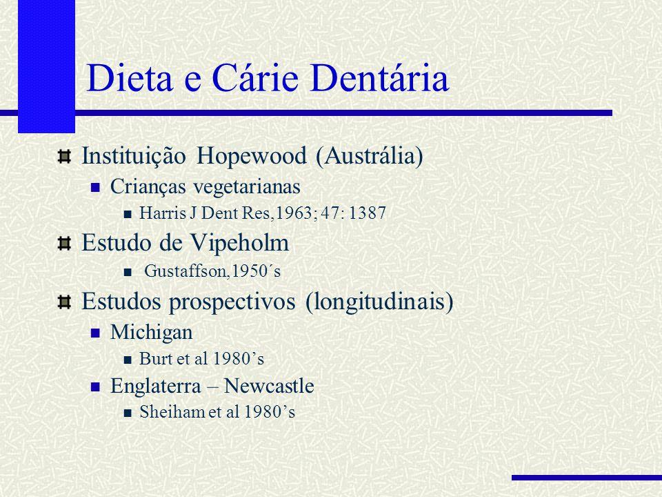 Dieta e Cárie Dentária Instituição Hopewood (Austrália)
