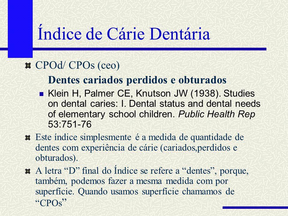 Índice de Cárie Dentária