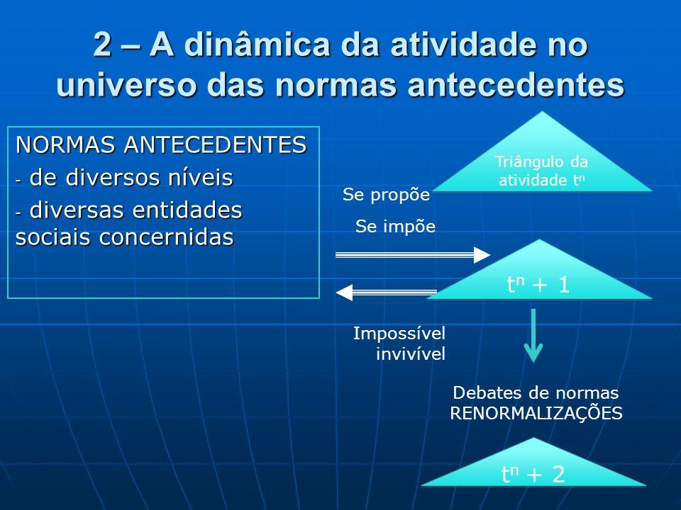 2 – A dinâmica da atividade no universo das normas antecedentes