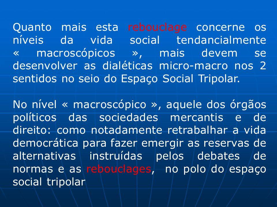 Quanto mais esta rebouclage concerne os níveis da vida social tendancialmente « macroscópicos », mais devem se desenvolver as dialéticas micro-macro nos 2 sentidos no seio do Espaço Social Tripolar.