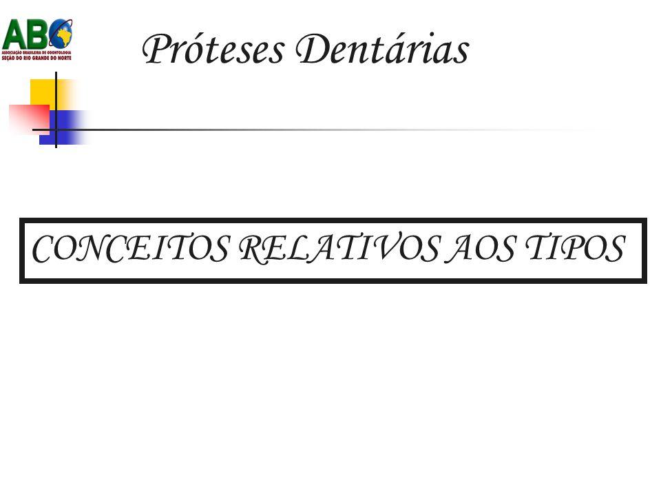 Próteses Dentárias CONCEITOS RELATIVOS AOS TIPOS