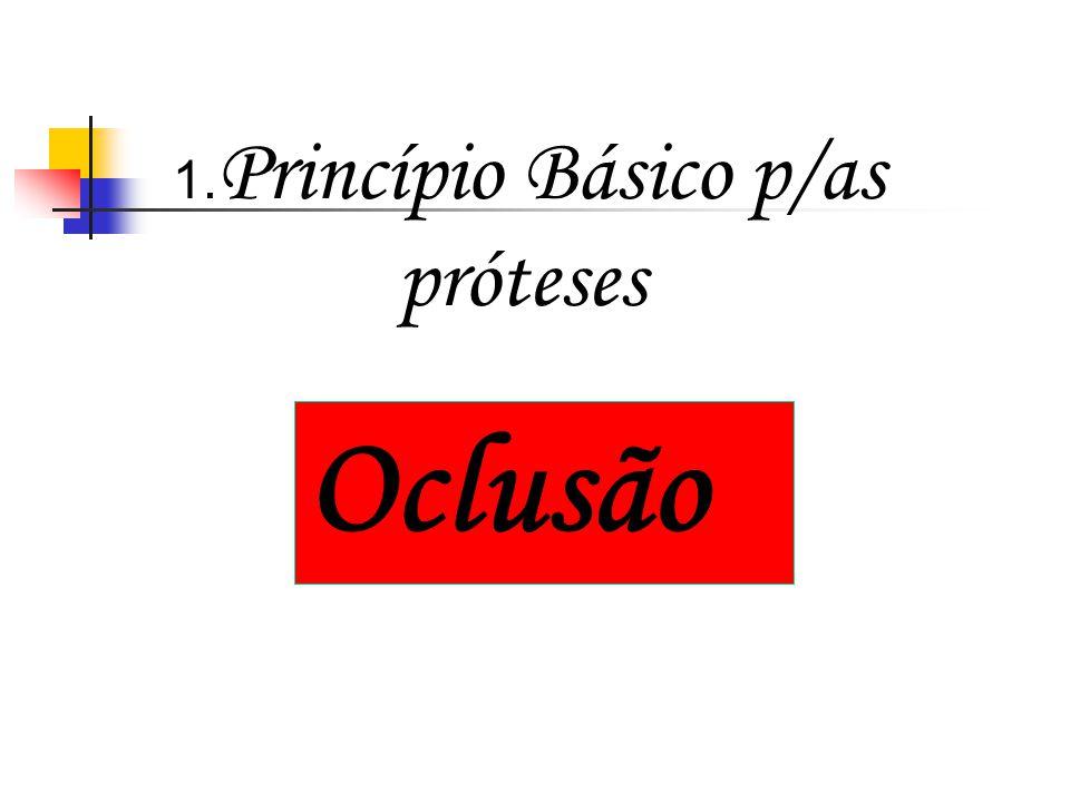 1.Princípio Básico p/as próteses