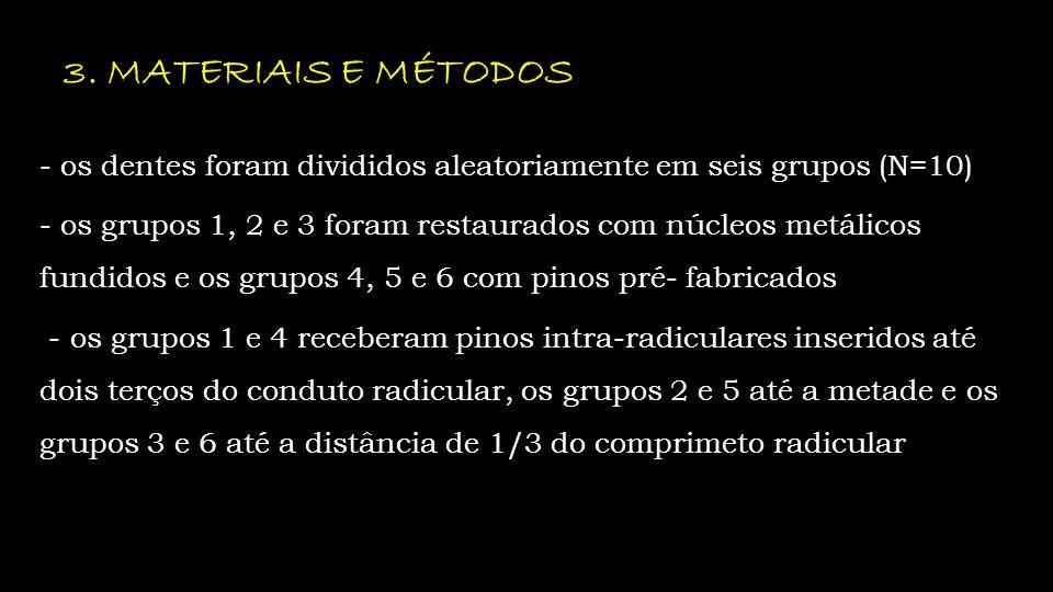 3. MATERIAIS E MÉTODOS