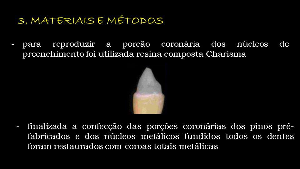 3. MATERIAIS E MÉTODOS para reproduzir a porção coronária dos núcleos de preenchimento foi utilizada resina composta Charisma.