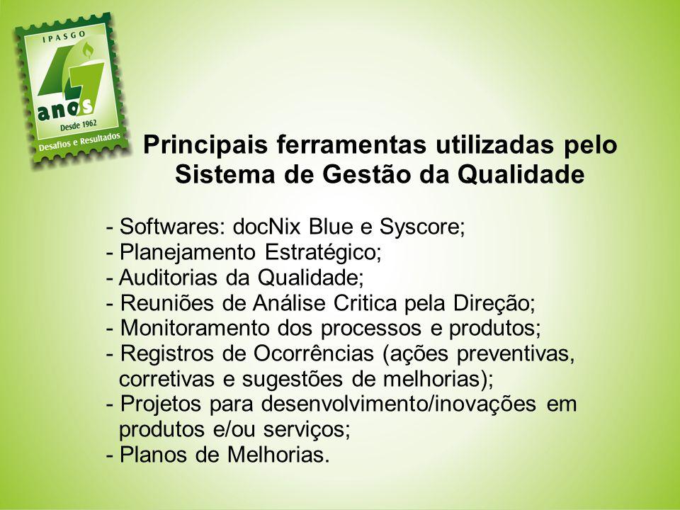 Principais ferramentas utilizadas pelo Sistema de Gestão da Qualidade