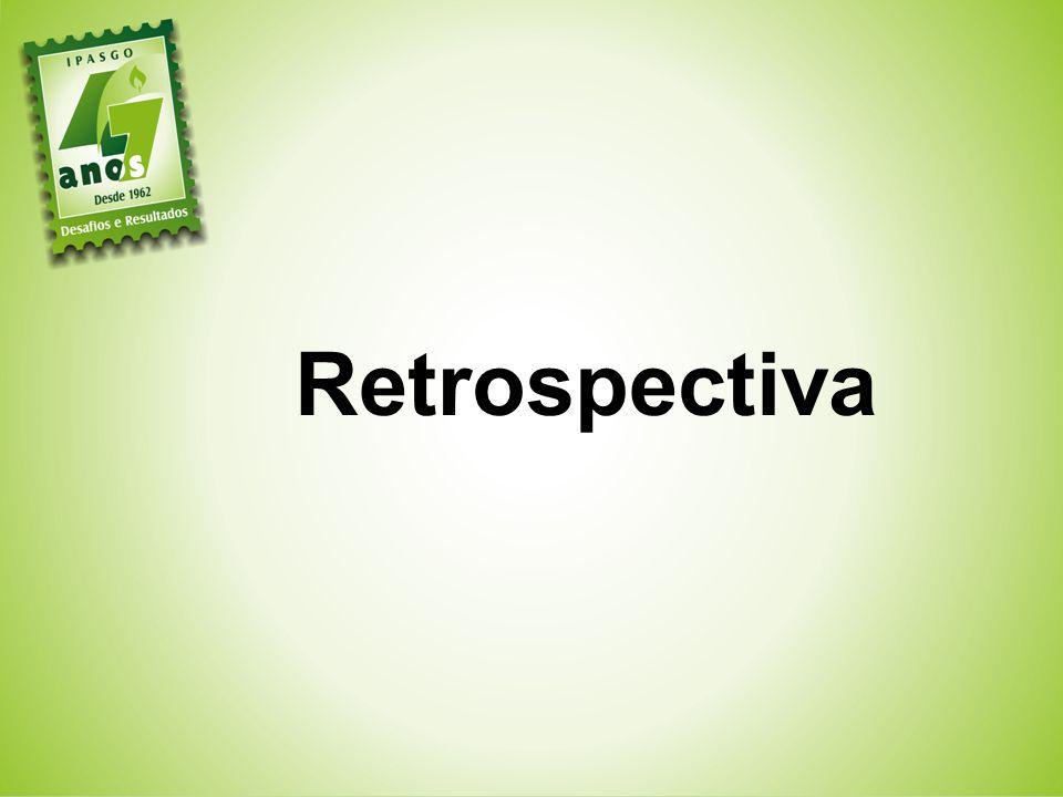 Retrospectiva