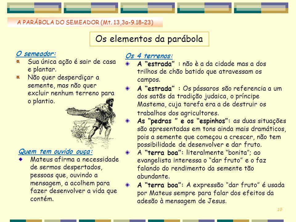 Os elementos da parábola
