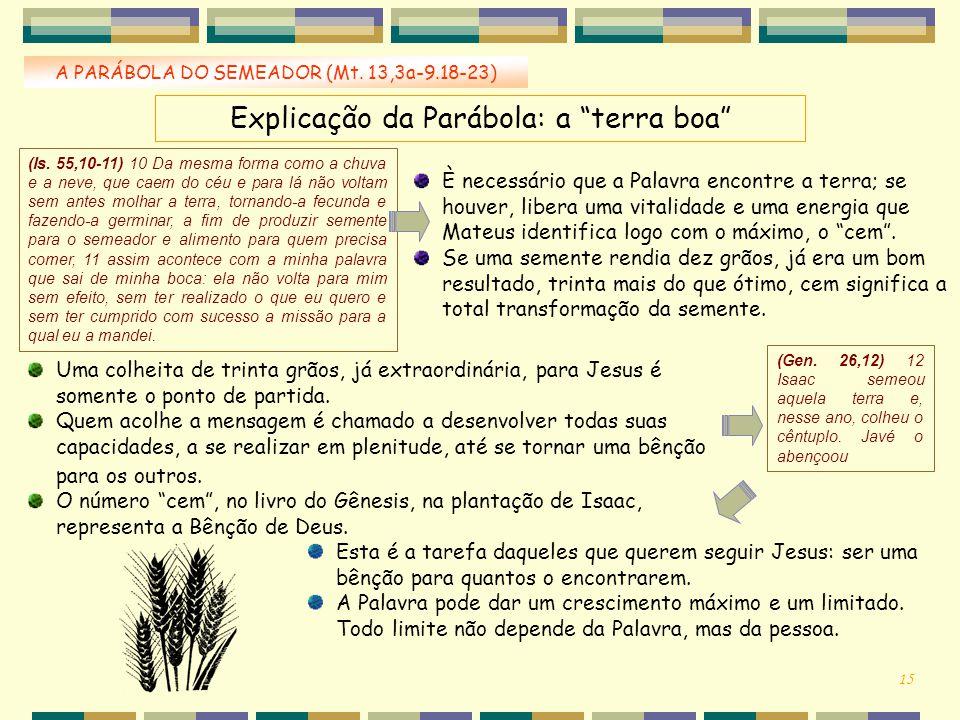 Explicação da Parábola: a terra boa
