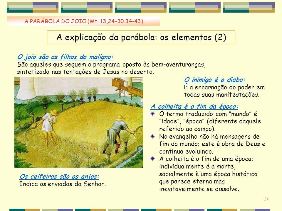 A explicação da parábola: os elementos (2)