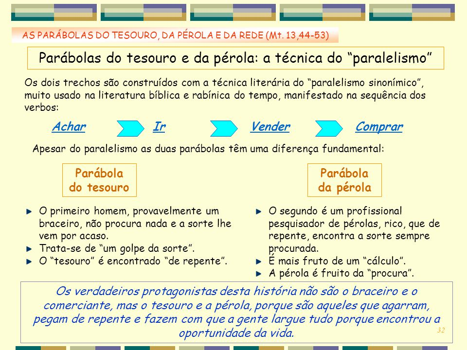 Parábolas do tesouro e da pérola: a técnica do paralelismo