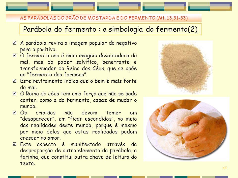 Parábola do fermento : a simbologia do fermento(2)