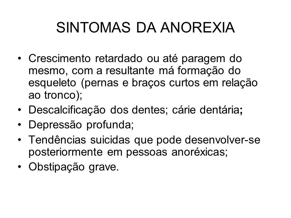 SINTOMAS DA ANOREXIA