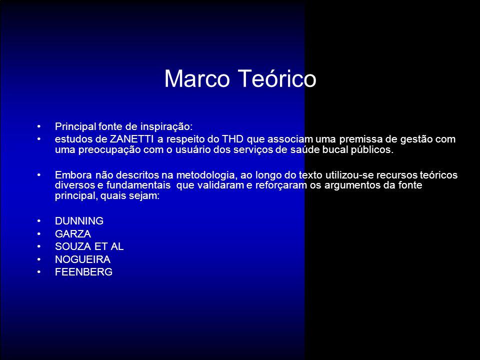 Marco Teórico Principal fonte de inspiração: