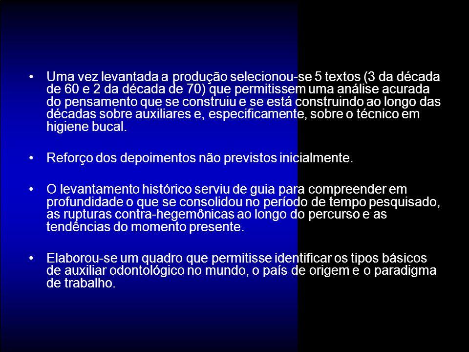 Uma vez levantada a produção selecionou-se 5 textos (3 da década de 60 e 2 da década de 70) que permitissem uma análise acurada do pensamento que se construiu e se está construindo ao longo das décadas sobre auxiliares e, especificamente, sobre o técnico em higiene bucal.
