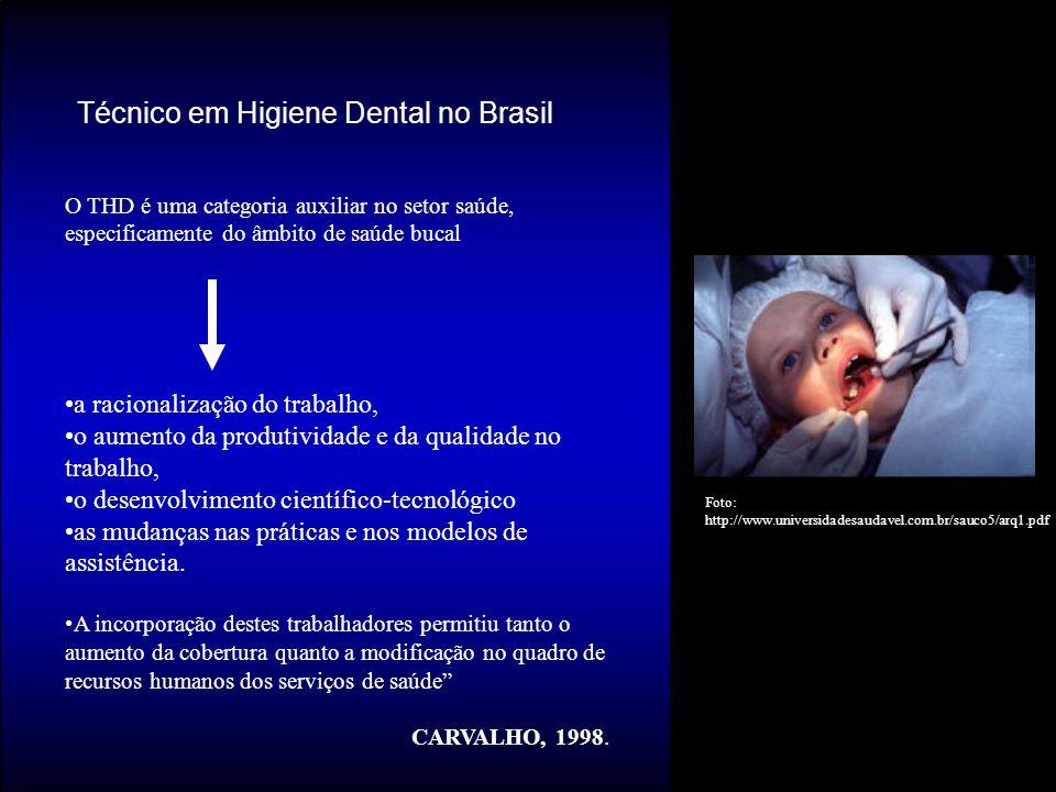 Técnico em Higiene Dental no Brasil
