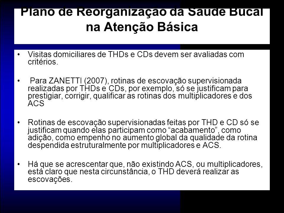 Plano de Reorganização da Saúde Bucal na Atenção Básica