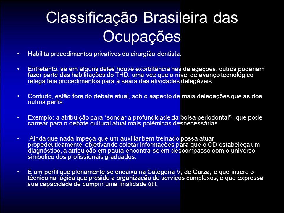 Classificação Brasileira das Ocupações