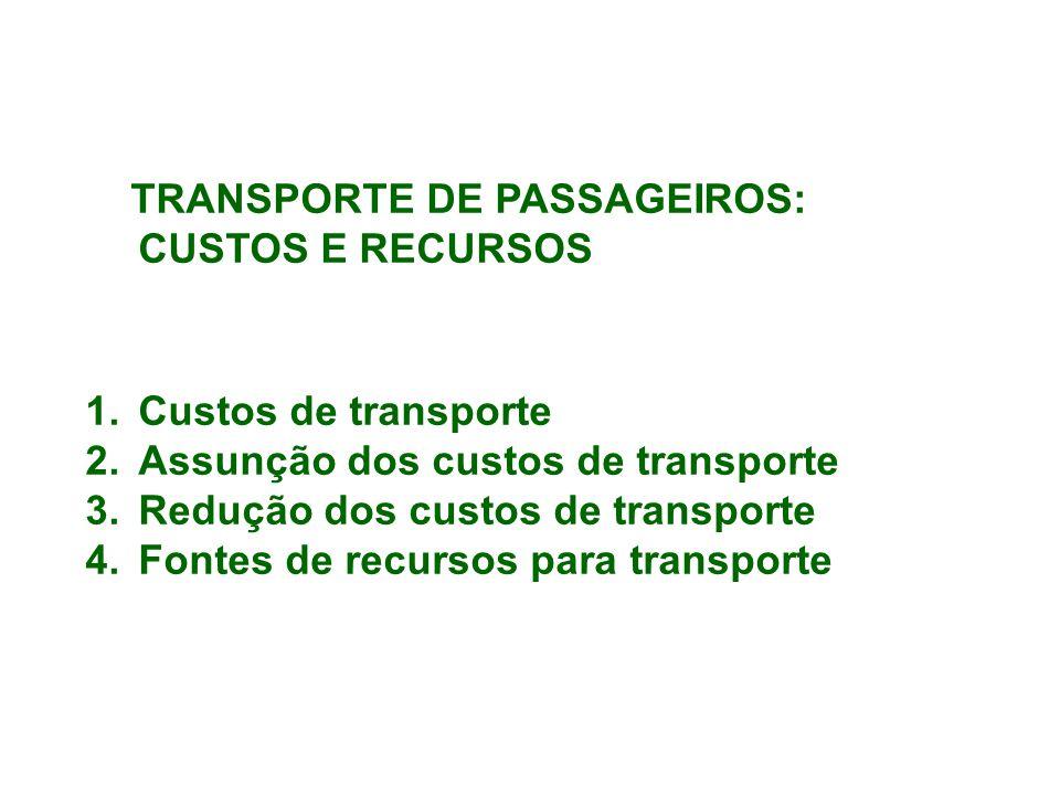 TRANSPORTE DE PASSAGEIROS: CUSTOS E RECURSOS