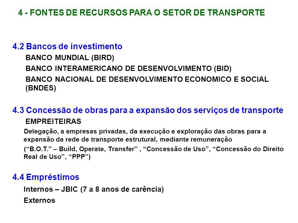 4 - FONTES DE RECURSOS PARA O SETOR DE TRANSPORTE