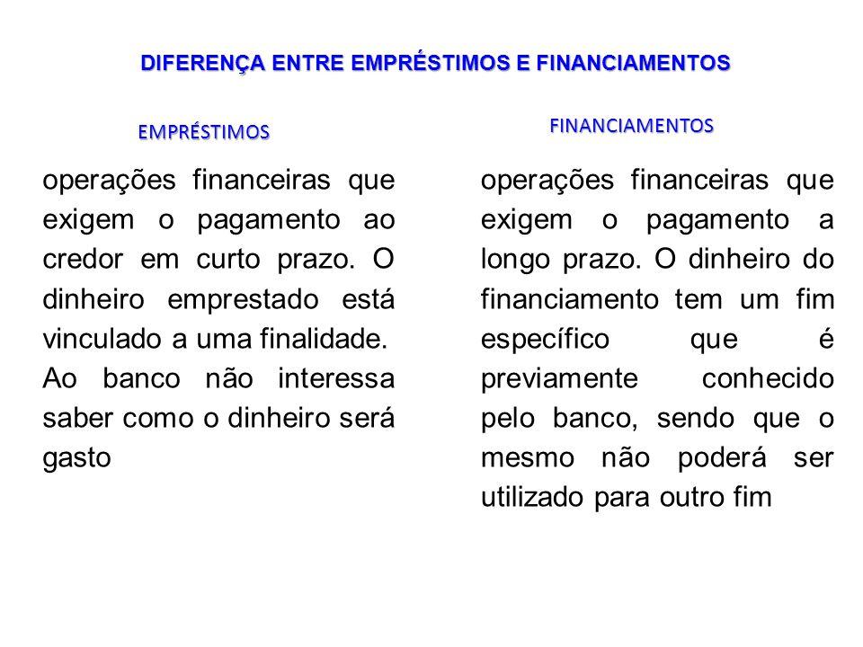 DIFERENÇA ENTRE EMPRÉSTIMOS E FINANCIAMENTOS