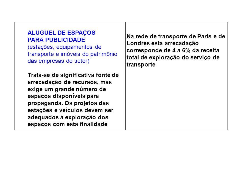 ALUGUEL DE ESPAÇOS PARA PUBLICIDADE. (estações, equipamentos de transporte e imóveis do patrimônio das empresas do setor)