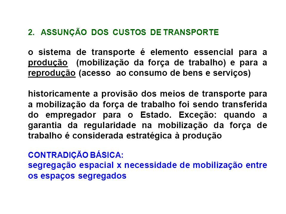 2. ASSUNÇÃO DOS CUSTOS DE TRANSPORTE