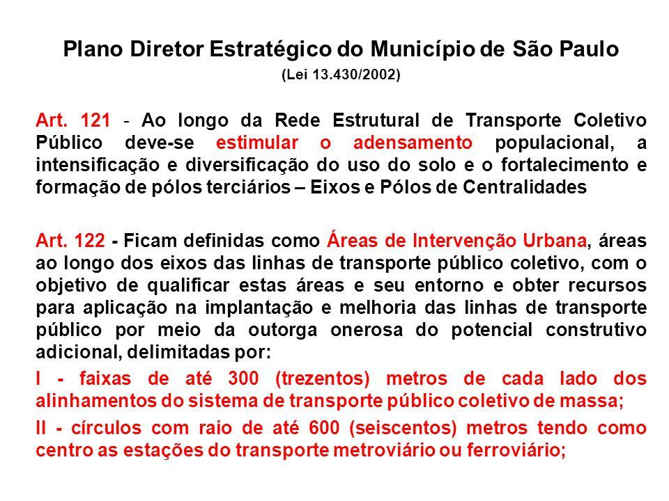 Plano Diretor Estratégico do Município de São Paulo