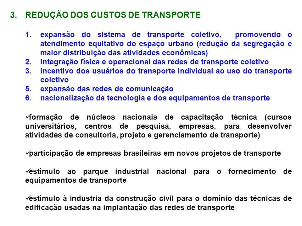 REDUÇÃO DOS CUSTOS DE TRANSPORTE