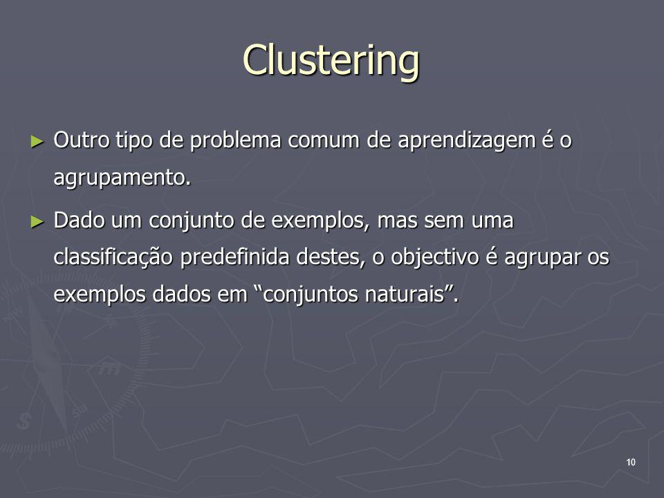 Clustering Outro tipo de problema comum de aprendizagem é o agrupamento.