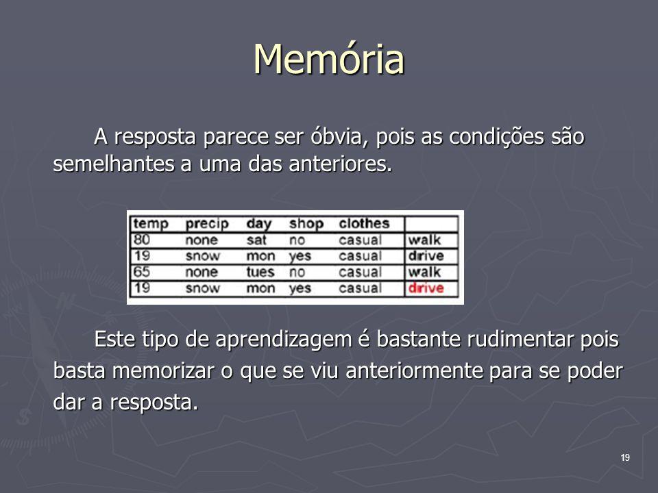 Memória A resposta parece ser óbvia, pois as condições são semelhantes a uma das anteriores.