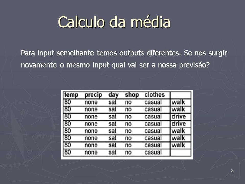 Calculo da média Para input semelhante temos outputs diferentes.