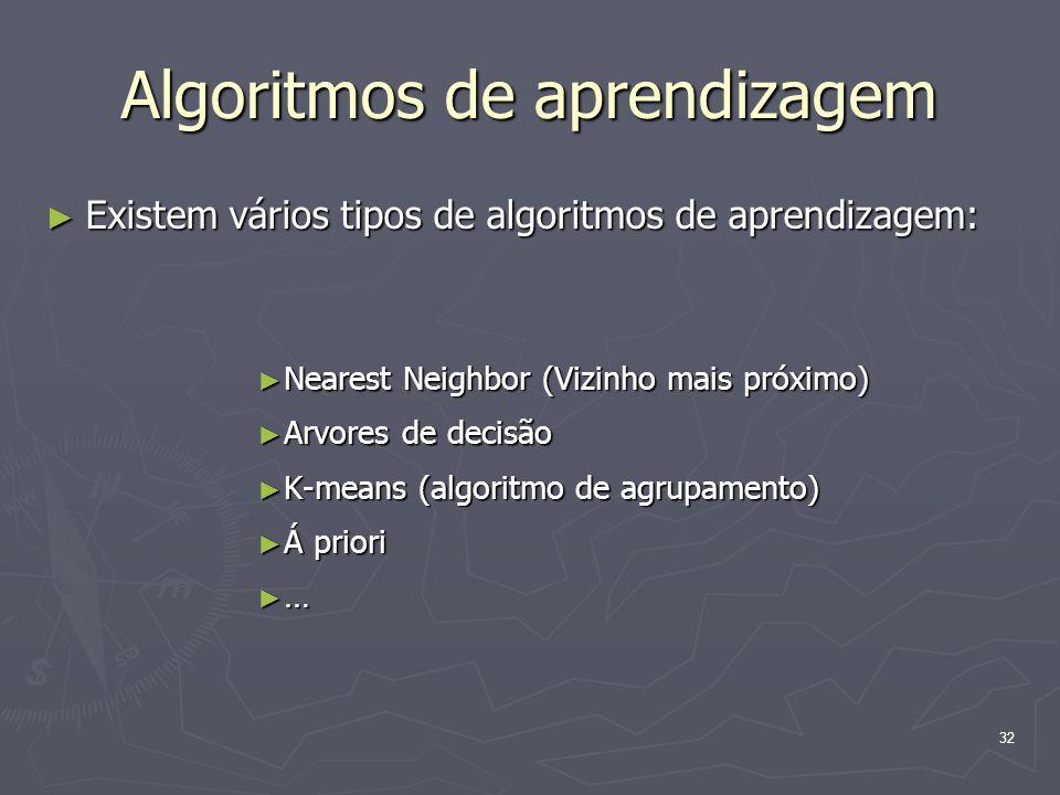 Algoritmos de aprendizagem