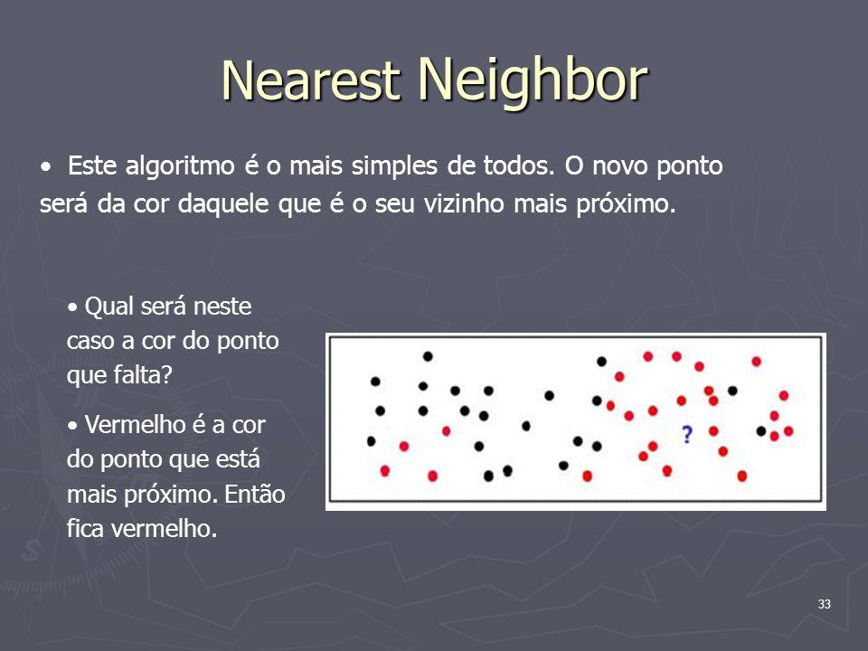 Nearest Neighbor Este algoritmo é o mais simples de todos. O novo ponto será da cor daquele que é o seu vizinho mais próximo.