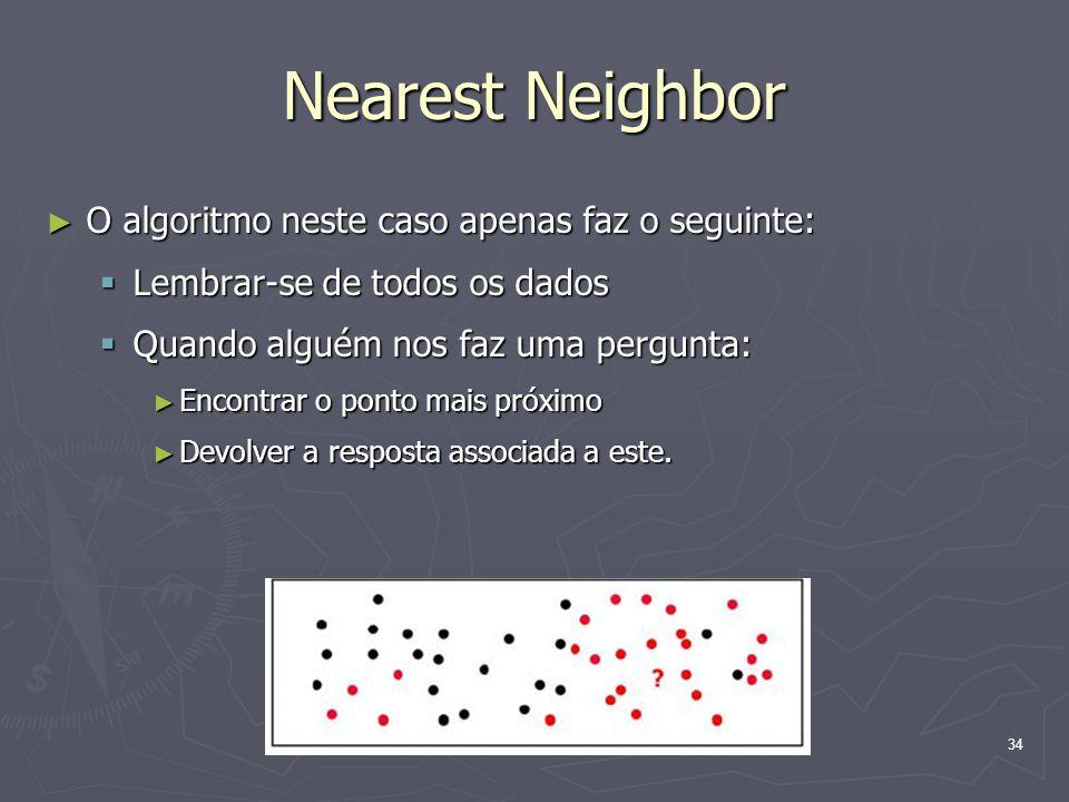 Nearest Neighbor O algoritmo neste caso apenas faz o seguinte: