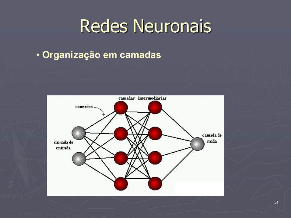 Redes Neuronais Organização em camadas