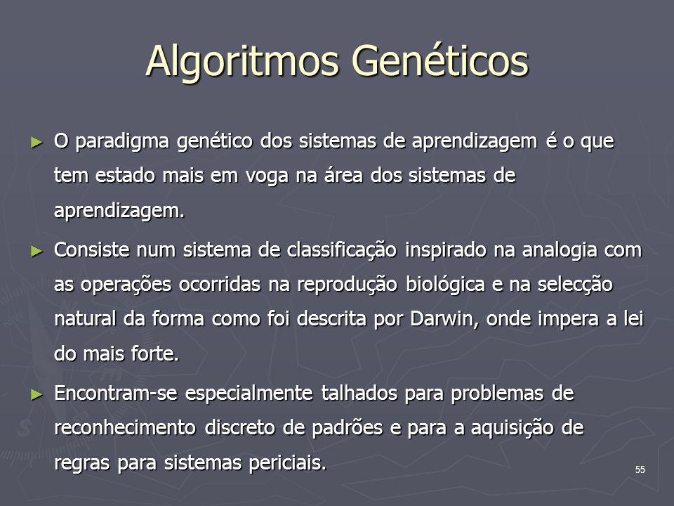 Algoritmos Genéticos O paradigma genético dos sistemas de aprendizagem é o que tem estado mais em voga na área dos sistemas de aprendizagem.