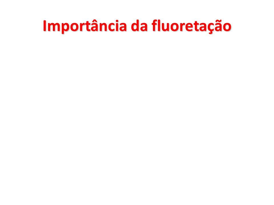 Importância da fluoretação