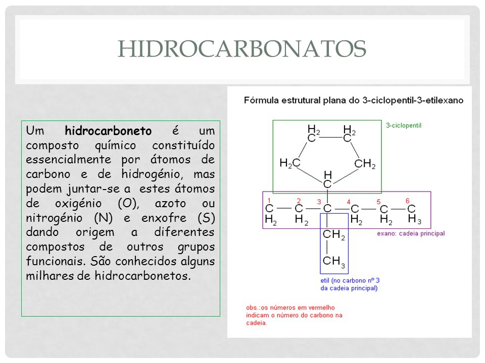 Hidrocarbonatos