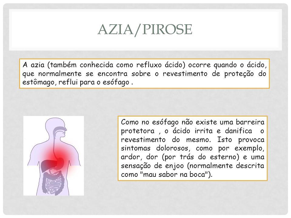 Azia/Pirose