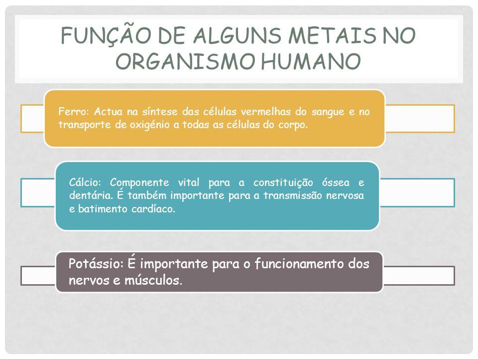 Função de alguns metais no organismo humano