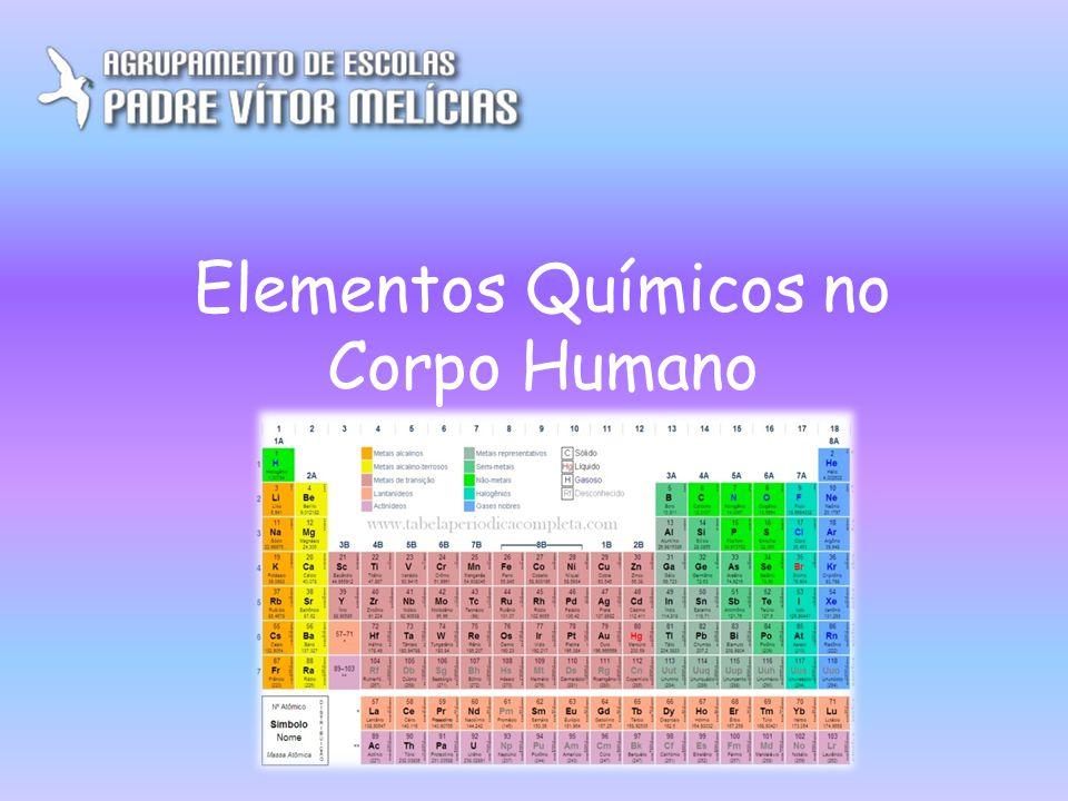 Elementos Químicos no Corpo Humano