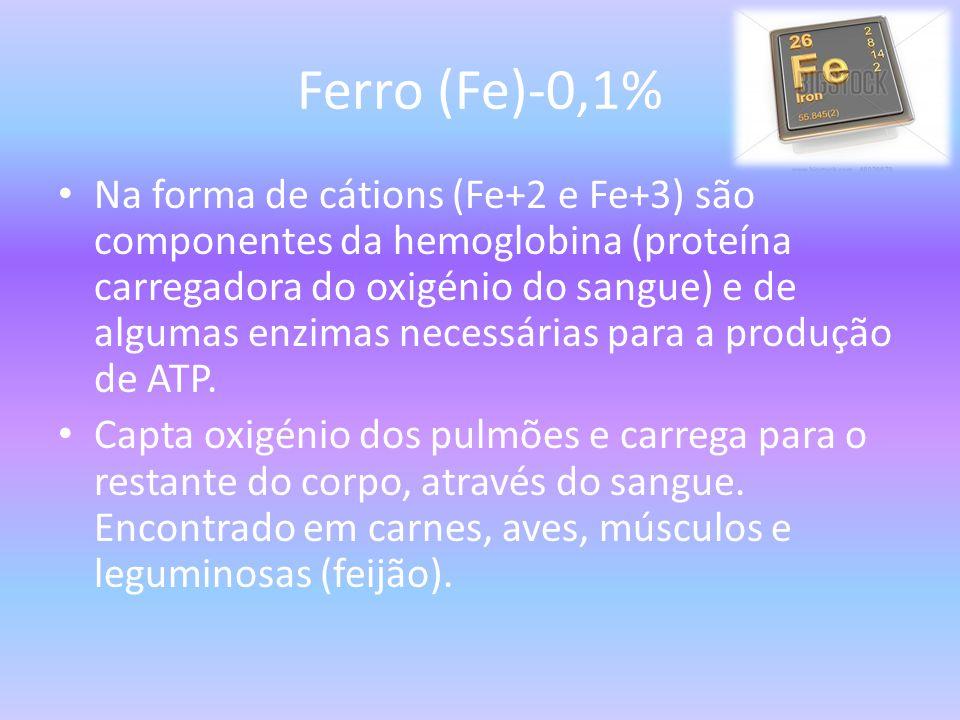 Ferro (Fe)-0,1%