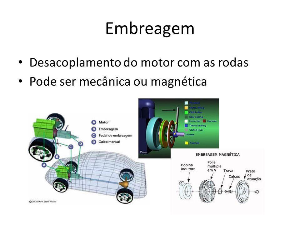 Embreagem Desacoplamento do motor com as rodas