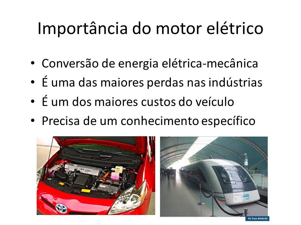 Importância do motor elétrico