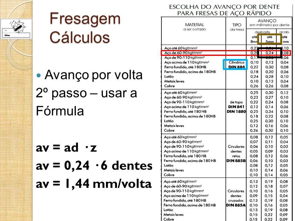 Fresagem Cálculos Avanço por volta 2º passo – usar a Fórmula