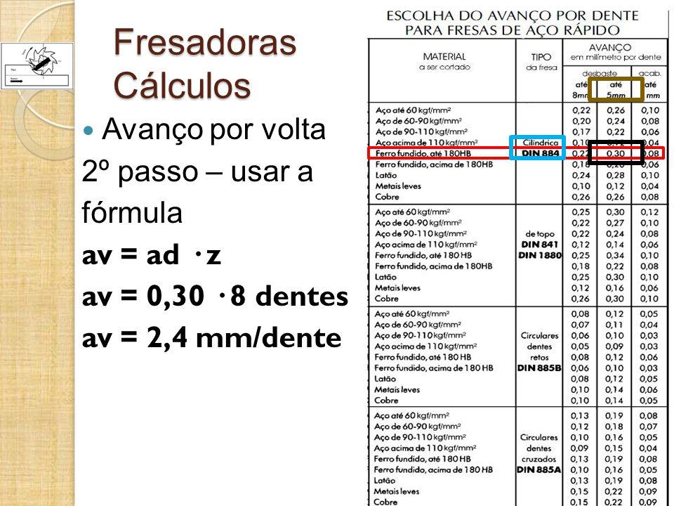 Fresadoras Cálculos Avanço por volta 2º passo – usar a fórmula
