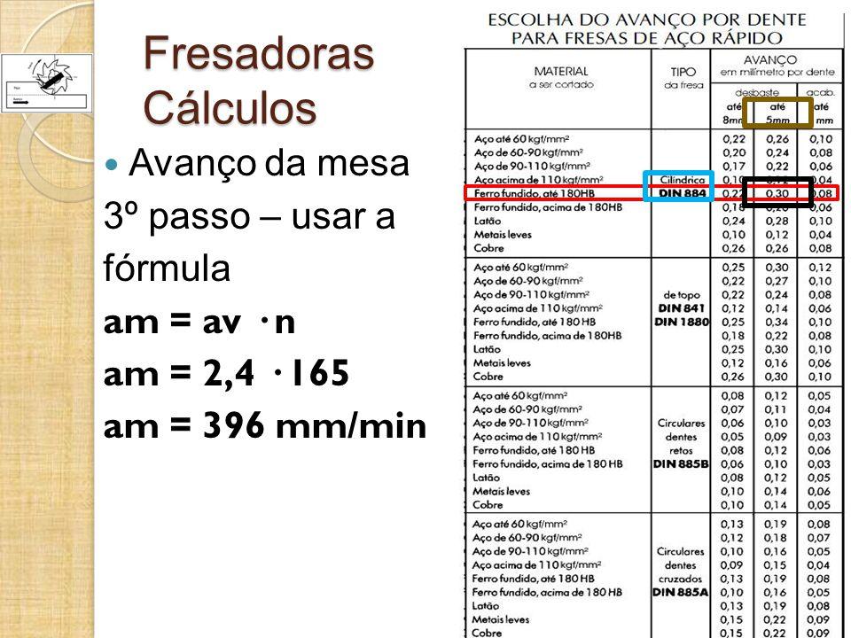 Fresadoras Cálculos Avanço da mesa 3º passo – usar a fórmula