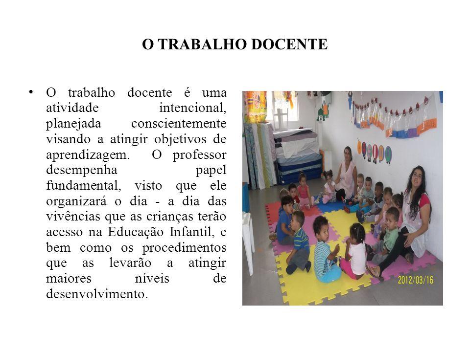 O TRABALHO DOCENTE