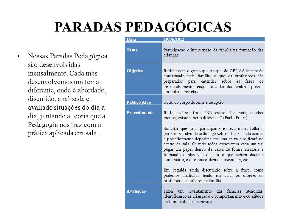 PARADAS PEDAGÓGICAS Data. 29/06/2012. Tema. Participação e Intervenção da família na formação das crianças.